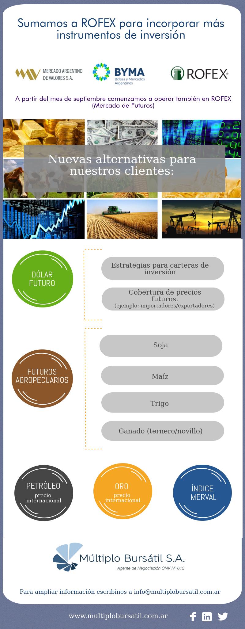 Sumamos a ROFEX – Mercado de Futuros